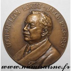 MEDAL - MEDICINE - DOCTOR LEON LORTAT - JACOB 1873 - 1931
